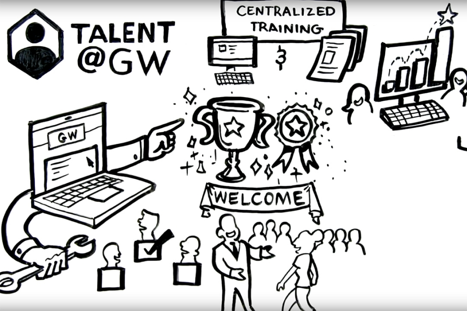 talent at gw