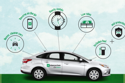 Faculty, staff and students can sign up for car sharing, hotel services.